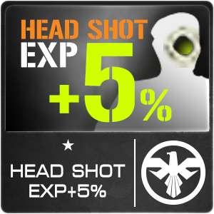 Head Shot Point +5% (2 Days)
